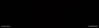 lohr-webcam-19-12-2015-22:10