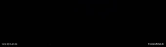 lohr-webcam-19-12-2015-23:30