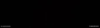 lohr-webcam-21-12-2015-00:20