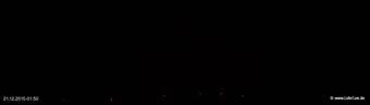 lohr-webcam-21-12-2015-01:50
