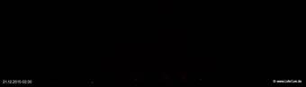 lohr-webcam-21-12-2015-02:30