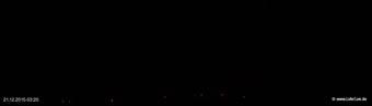 lohr-webcam-21-12-2015-03:20
