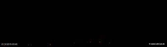 lohr-webcam-21-12-2015-03:40