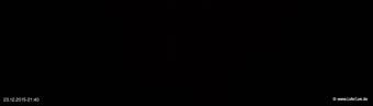 lohr-webcam-23-12-2015-21:40