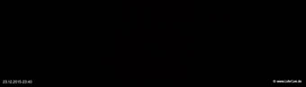 lohr-webcam-23-12-2015-23:40