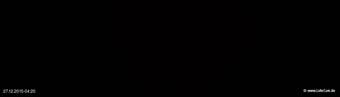 lohr-webcam-27-12-2015-04:20