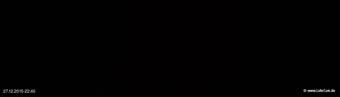 lohr-webcam-27-12-2015-22:40