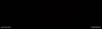 lohr-webcam-28-12-2015-00:50