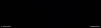 lohr-webcam-28-12-2015-01:50