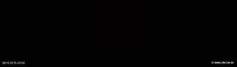 lohr-webcam-28-12-2015-03:00