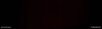 lohr-webcam-28-12-2015-03:40