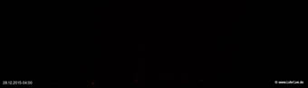 lohr-webcam-28-12-2015-04:00
