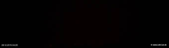 lohr-webcam-28-12-2015-04:20