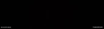 lohr-webcam-28-12-2015-06:00