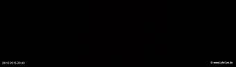 lohr-webcam-28-12-2015-20:40
