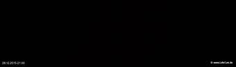 lohr-webcam-28-12-2015-21:00