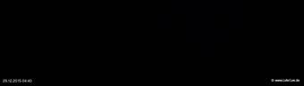 lohr-webcam-29-12-2015-04:40