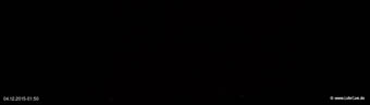 lohr-webcam-04-12-2015-01:50