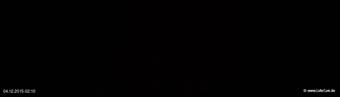 lohr-webcam-04-12-2015-02:10
