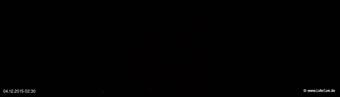 lohr-webcam-04-12-2015-02:30
