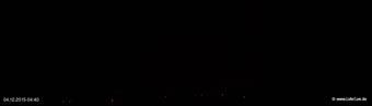 lohr-webcam-04-12-2015-04:40