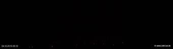lohr-webcam-04-12-2015-05:10