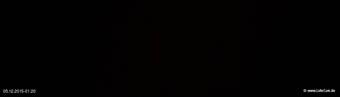 lohr-webcam-05-12-2015-01:20
