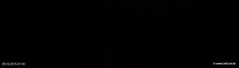 lohr-webcam-05-12-2015-01:40