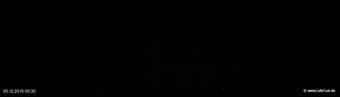 lohr-webcam-05-12-2015-05:30