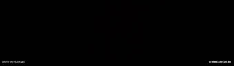 lohr-webcam-05-12-2015-05:40