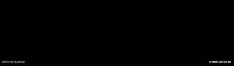 lohr-webcam-05-12-2015-06:00