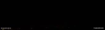 lohr-webcam-05-12-2015-20:10