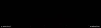lohr-webcam-05-12-2015-20:30