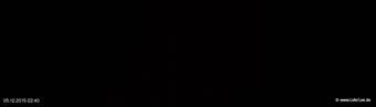 lohr-webcam-05-12-2015-22:40