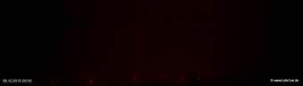lohr-webcam-06-12-2015-00:00