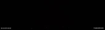 lohr-webcam-06-12-2015-00:30