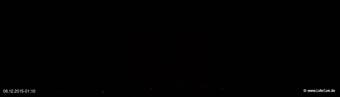 lohr-webcam-06-12-2015-01:10