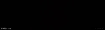 lohr-webcam-06-12-2015-04:00