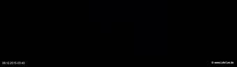 lohr-webcam-08-12-2015-03:40