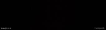 lohr-webcam-08-12-2015-04:10