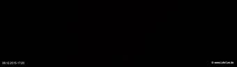 lohr-webcam-08-12-2015-17:20