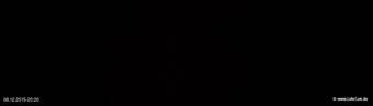 lohr-webcam-08-12-2015-20:20