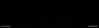 lohr-webcam-08-12-2015-23:10