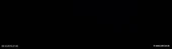 lohr-webcam-09-12-2015-21:00