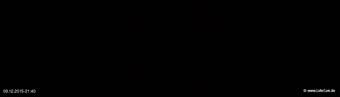 lohr-webcam-09-12-2015-21:40