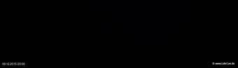 lohr-webcam-09-12-2015-23:00