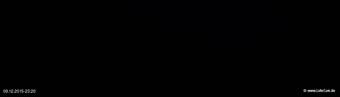 lohr-webcam-09-12-2015-23:20