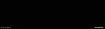 lohr-webcam-24-02-2015-00:50