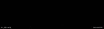 lohr-webcam-18-01-2015-04:30