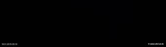 lohr-webcam-18-01-2015-05:10